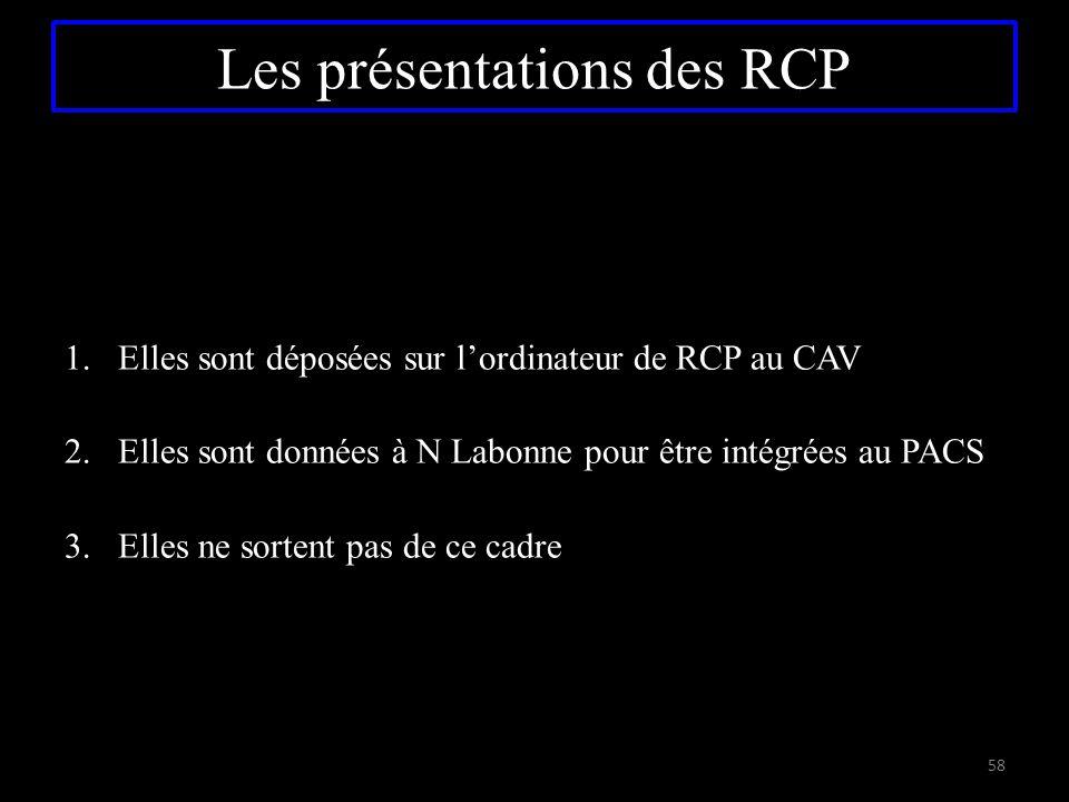 Les présentations des RCP