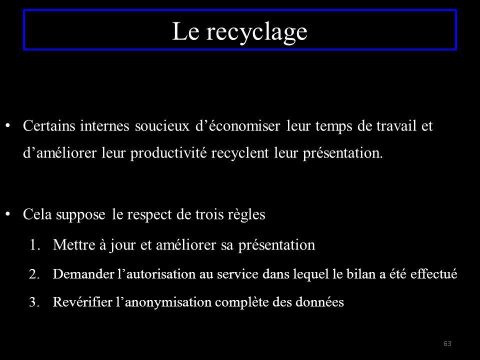 Le recyclage Certains internes soucieux d'économiser leur temps de travail et d'améliorer leur productivité recyclent leur présentation.