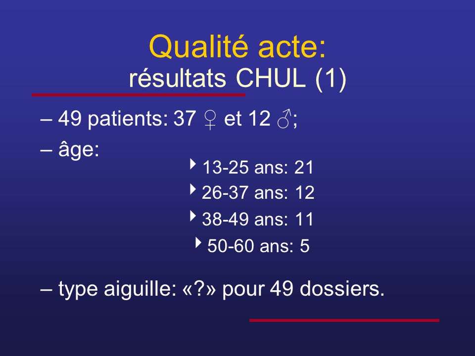 Qualité acte: résultats CHUL (1)