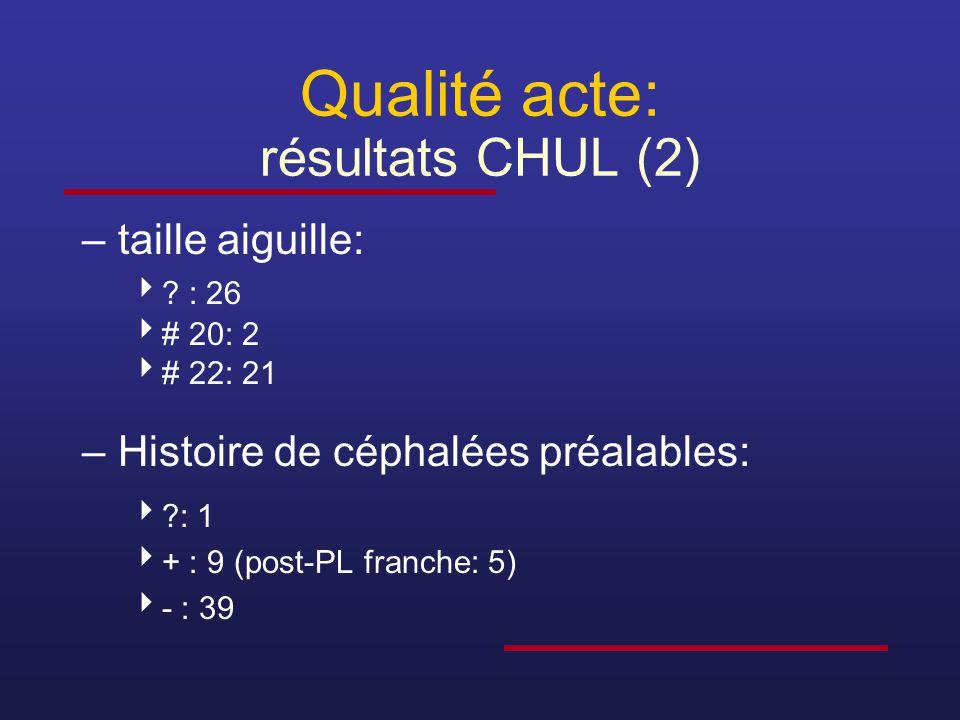 Qualité acte: résultats CHUL (2)