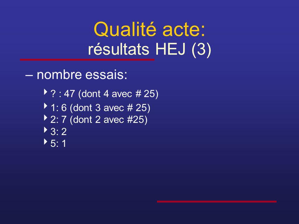 Qualité acte: résultats HEJ (3)