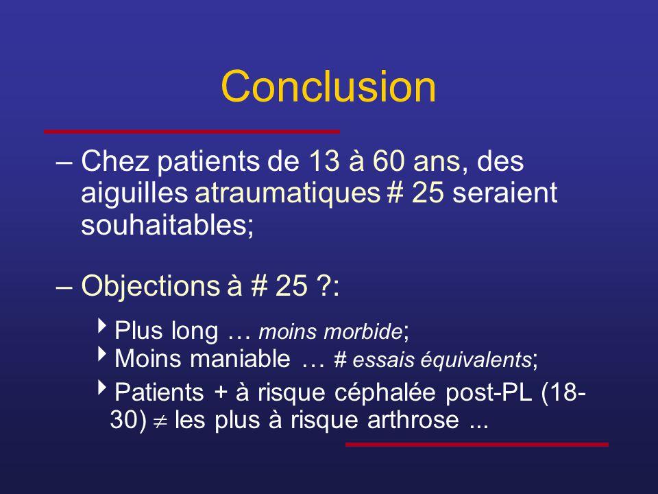 Conclusion Chez patients de 13 à 60 ans, des aiguilles atraumatiques # 25 seraient souhaitables; Objections à # 25 :