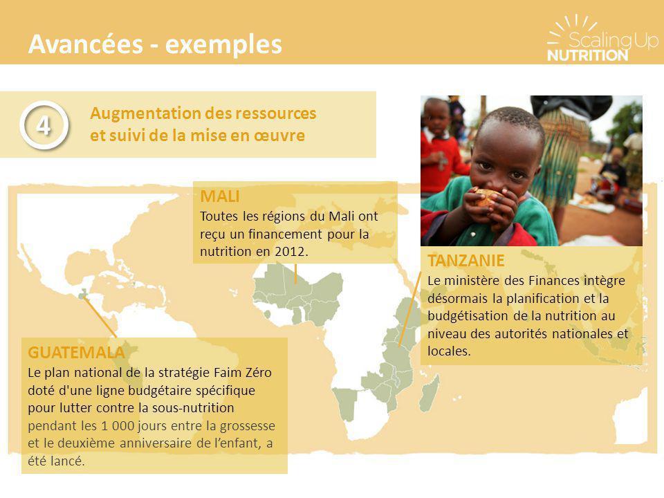Avancées - exemples Augmentation des ressources et suivi de la mise en œuvre. 4. MALI.