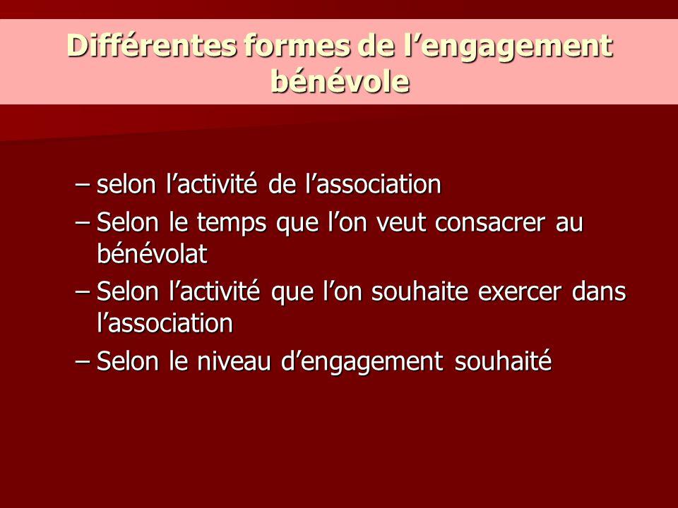 Différentes formes de l'engagement bénévole