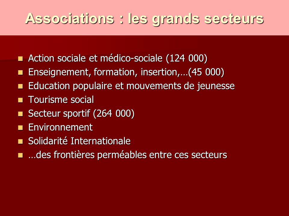 Associations : les grands secteurs