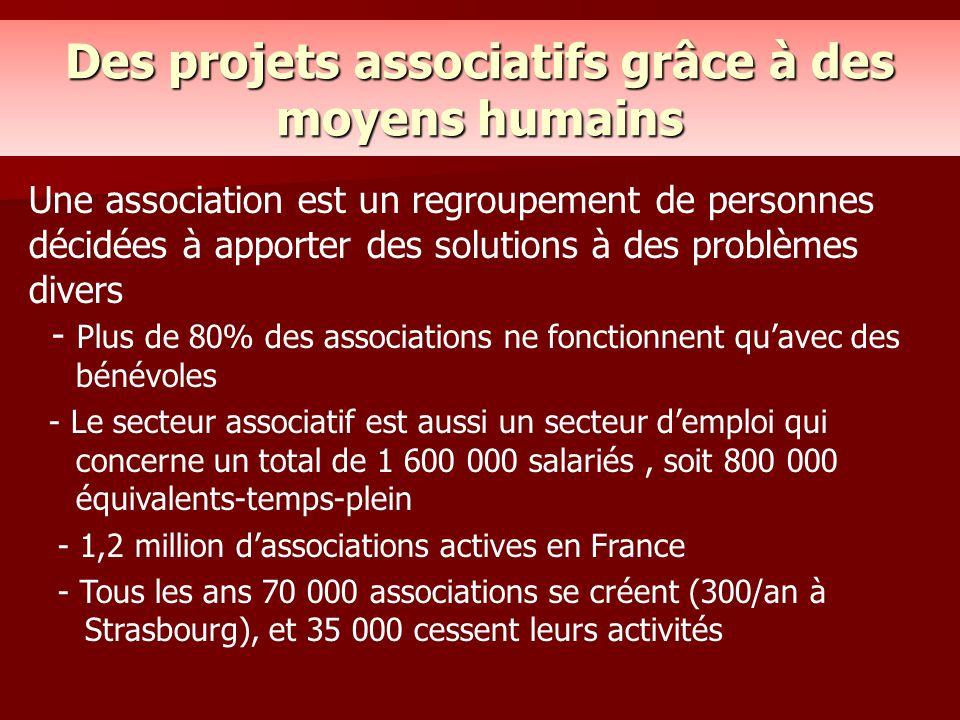 Des projets associatifs grâce à des moyens humains