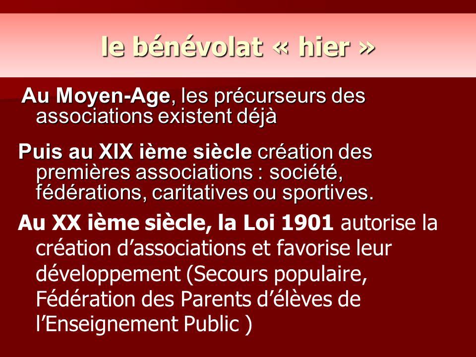 le bénévolat « hier » Au Moyen-Age, les précurseurs des associations existent déjà.