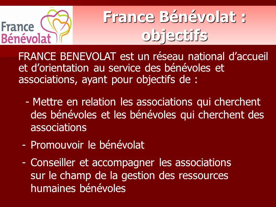 France Bénévolat : objectifs