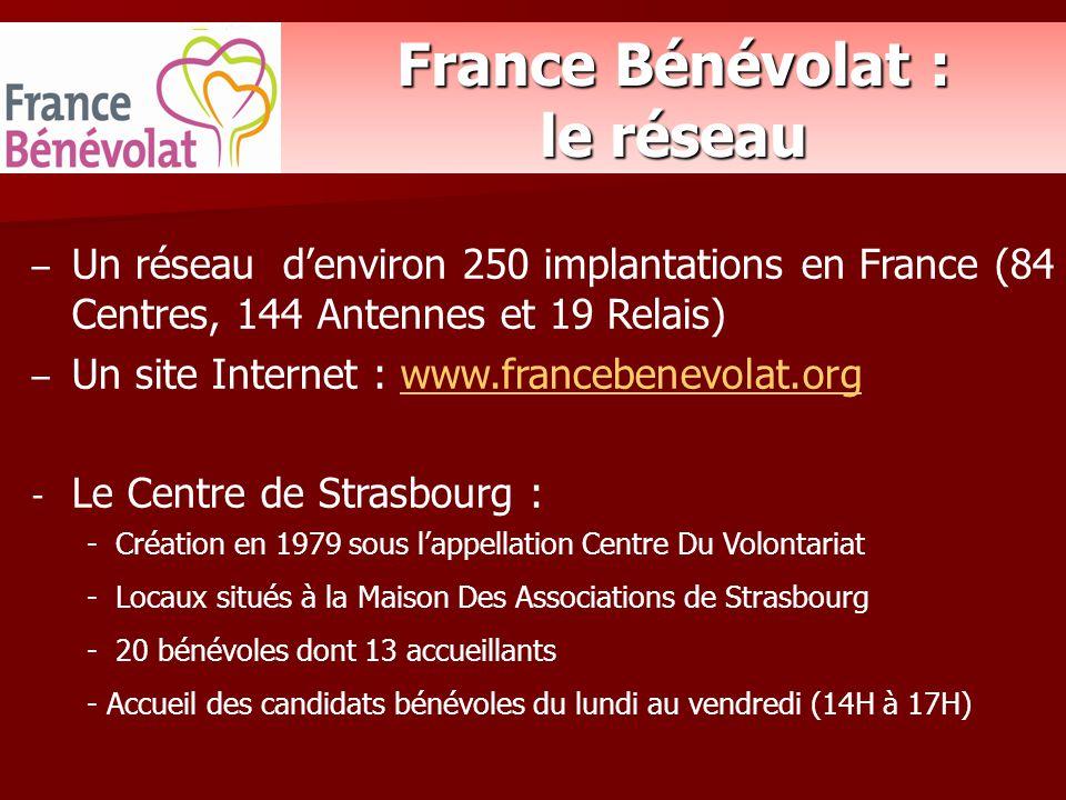 France Bénévolat : le réseau