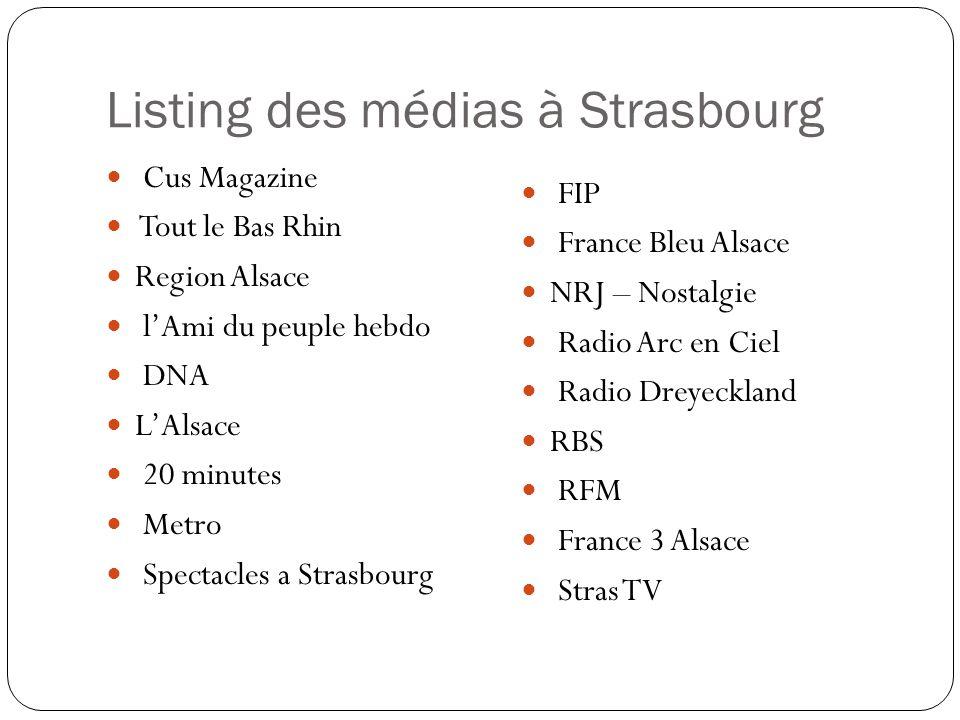 Listing des médias à Strasbourg