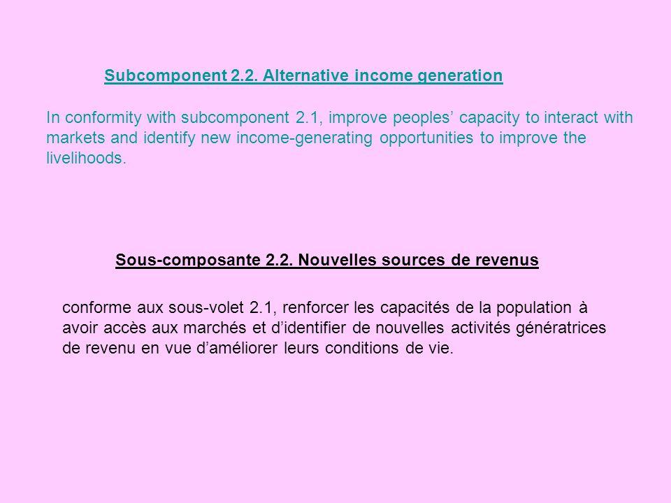 Subcomponent 2.2. Alternative income generation