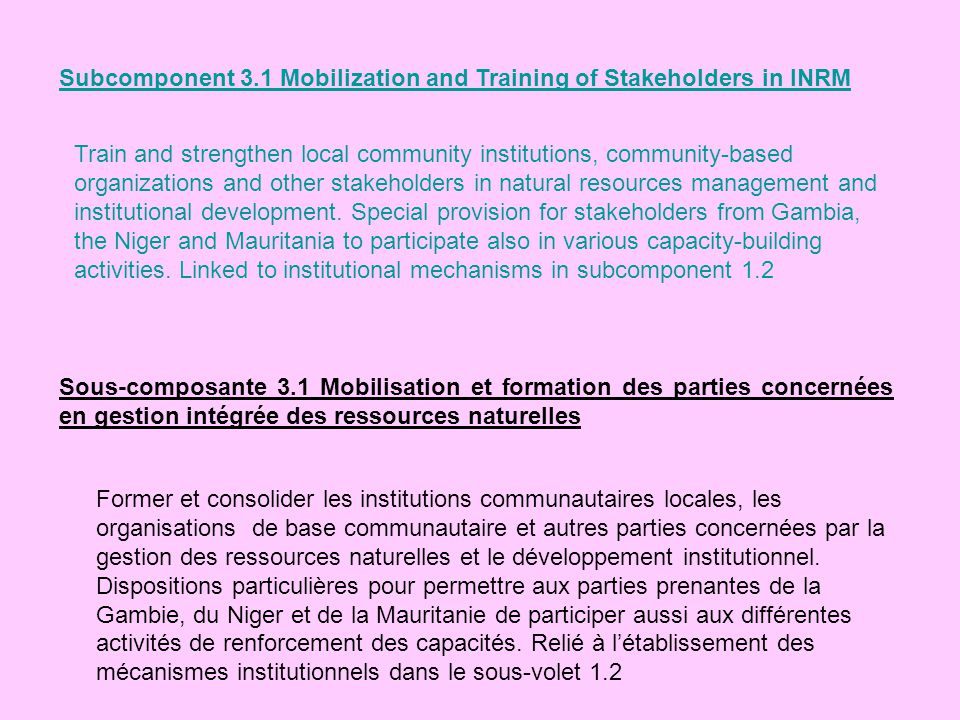 Subcomponent 3.1 Mobilization and Training of Stakeholders in INRM