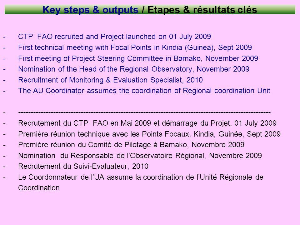 Key steps & outputs / Etapes & résultats clés