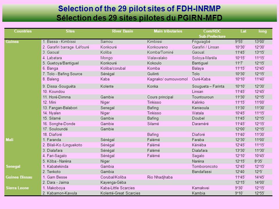 Selection of the 29 pilot sites of FDH-INRMP Sélection des 29 sites pilotes du PGIRN-MFD