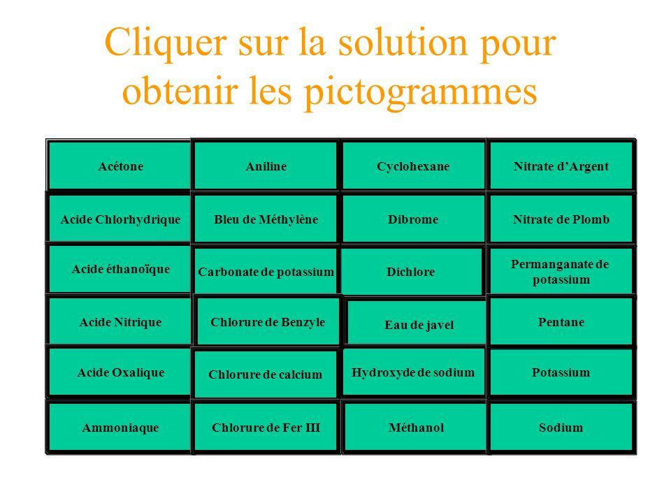 Cliquer sur la solution pour obtenir les pictogrammes