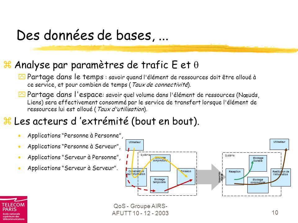 Des données de bases, ... Analyse par paramètres de trafic E et q