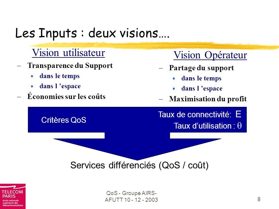 Les Inputs : deux visions….