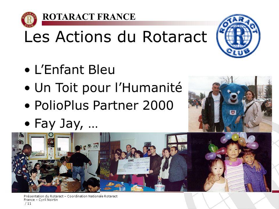 Les Actions du Rotaract