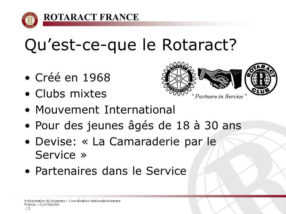 Qu'est-ce-que le Rotaract