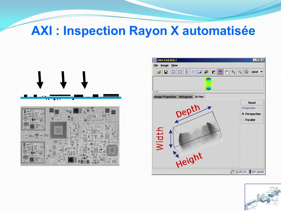 AXI : Inspection Rayon X automatisée