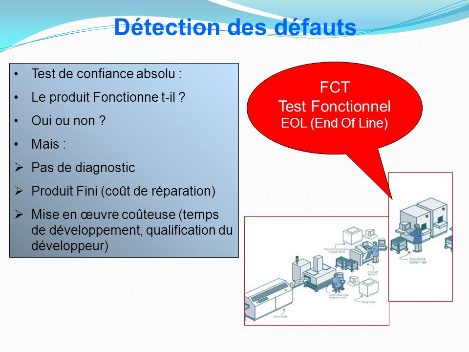 Détection des défauts FCT Test Fonctionnel Test de confiance absolu :