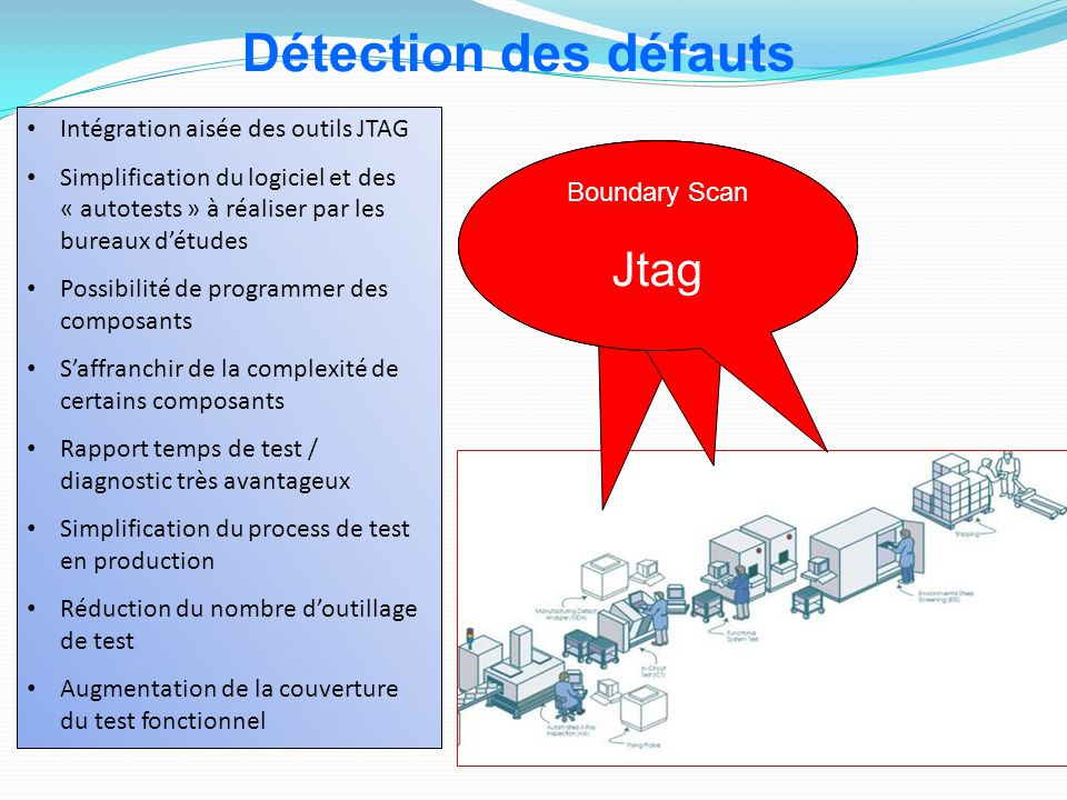 Détection des défauts Jtag Intégration aisée des outils JTAG