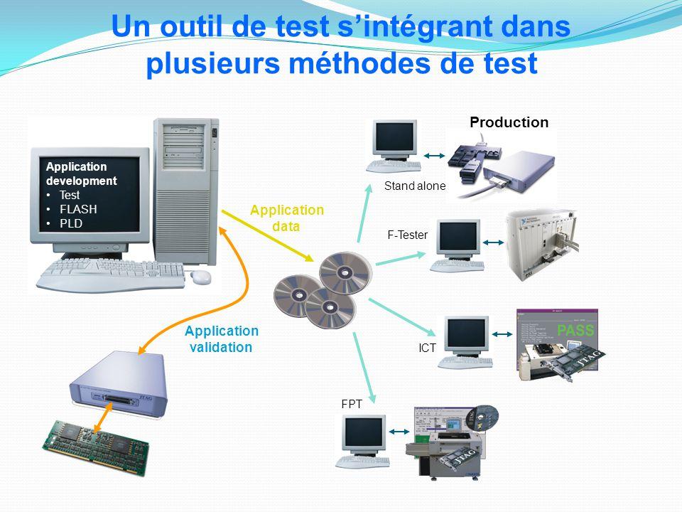 Un outil de test s'intégrant dans plusieurs méthodes de test