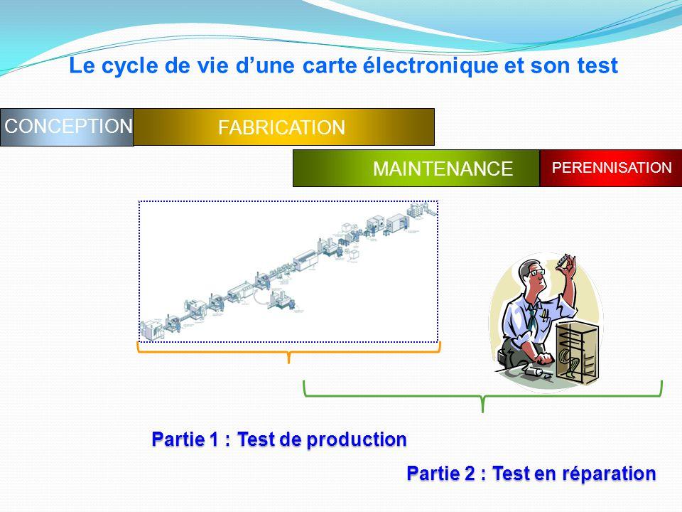 Le cycle de vie d'une carte électronique et son test