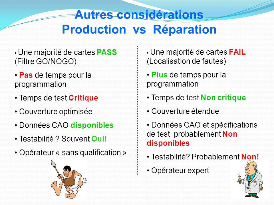 Autres considérations Production vs Réparation