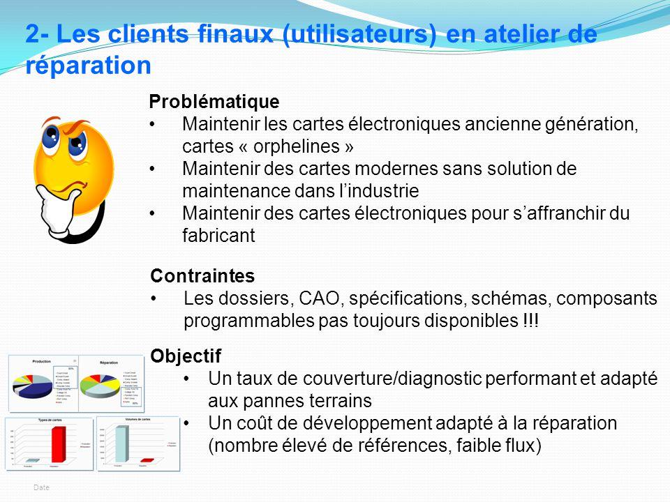 2- Les clients finaux (utilisateurs) en atelier de réparation