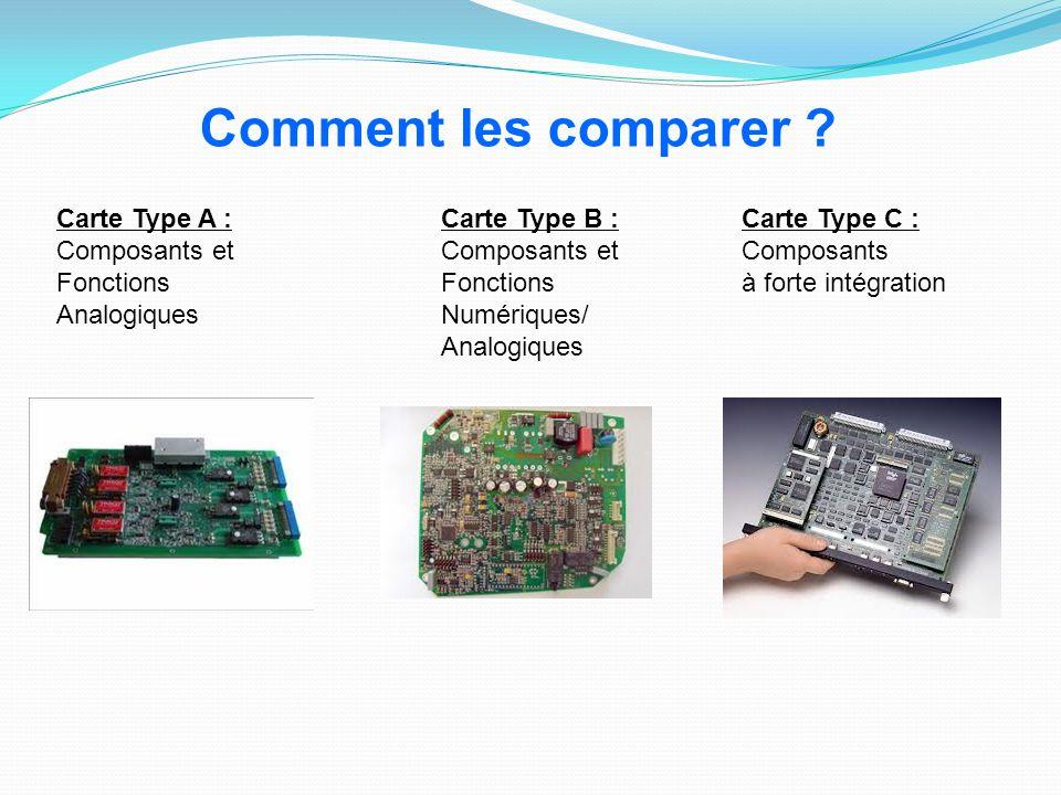 Comment les comparer Carte Type A : Composants et Fonctions
