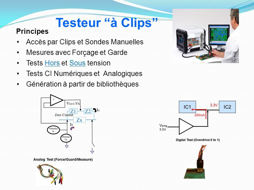 Testeur à Clips Principes Accès par Clips et Sondes Manuelles