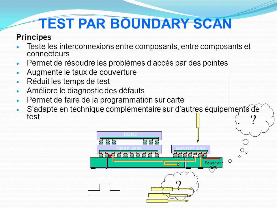 TEST PAR BOUNDARY SCAN Principes