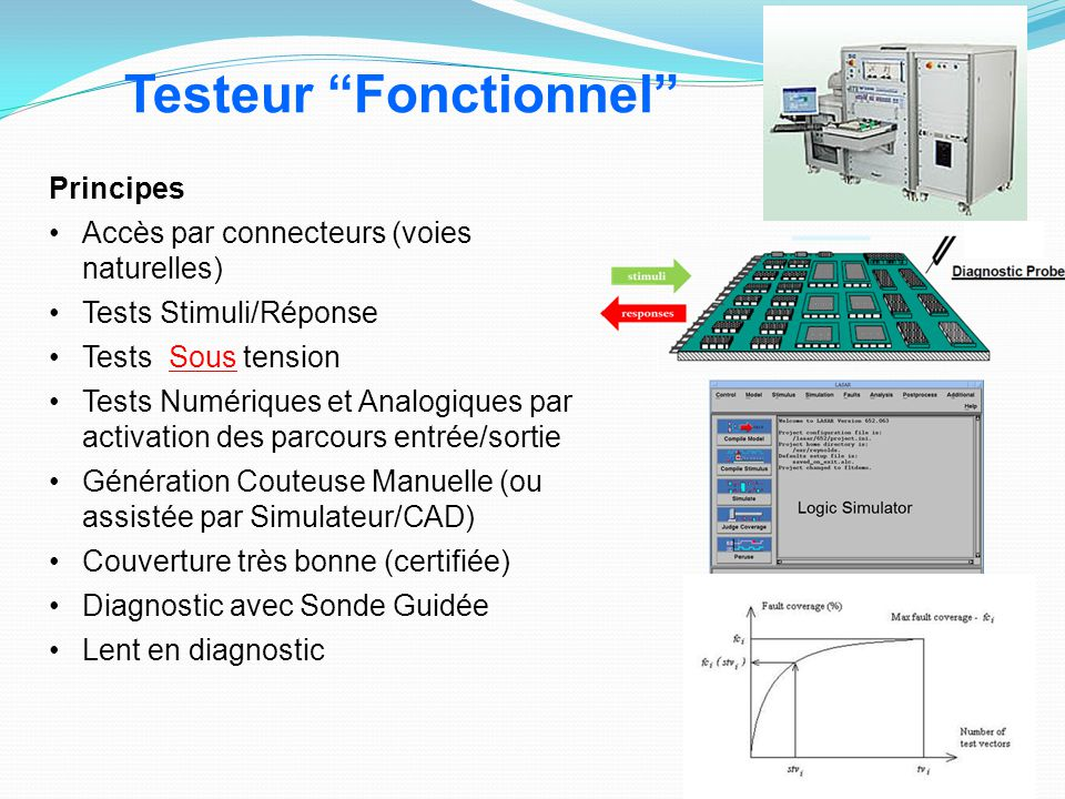 Testeur Fonctionnel