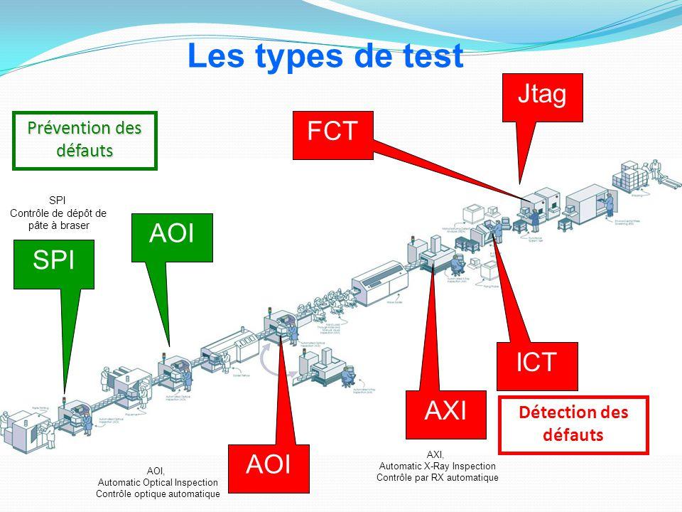 Les types de test Jtag FCT AOI SPI ICT AXI AOI Prévention des défauts
