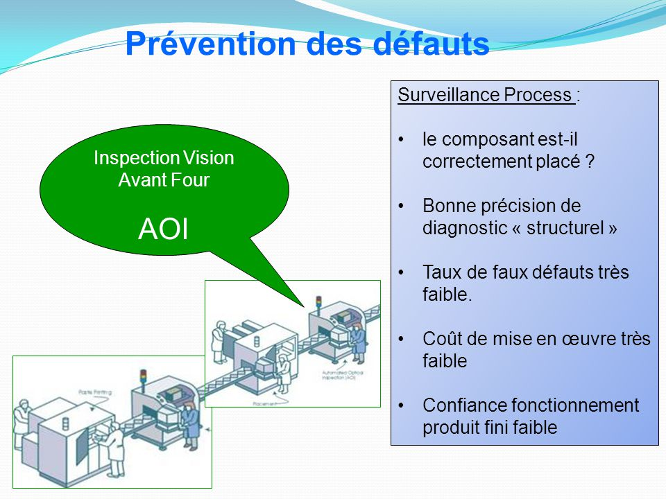 Inspection Vision Avant Four