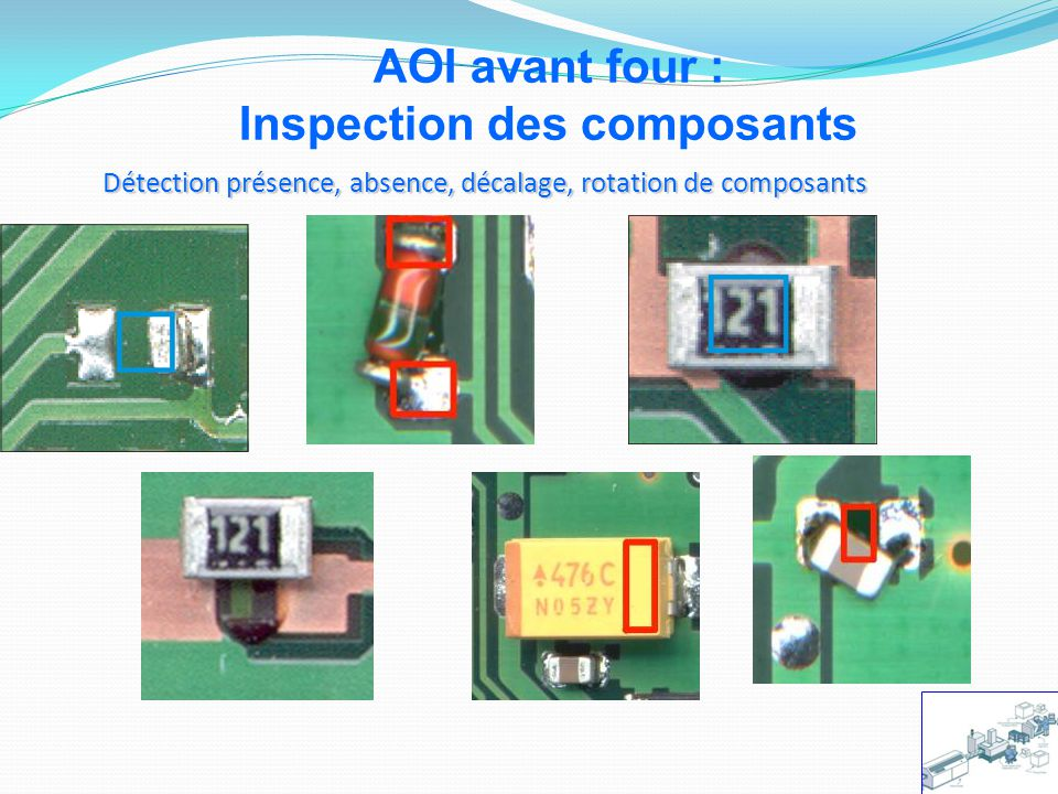 AOI avant four : Inspection des composants