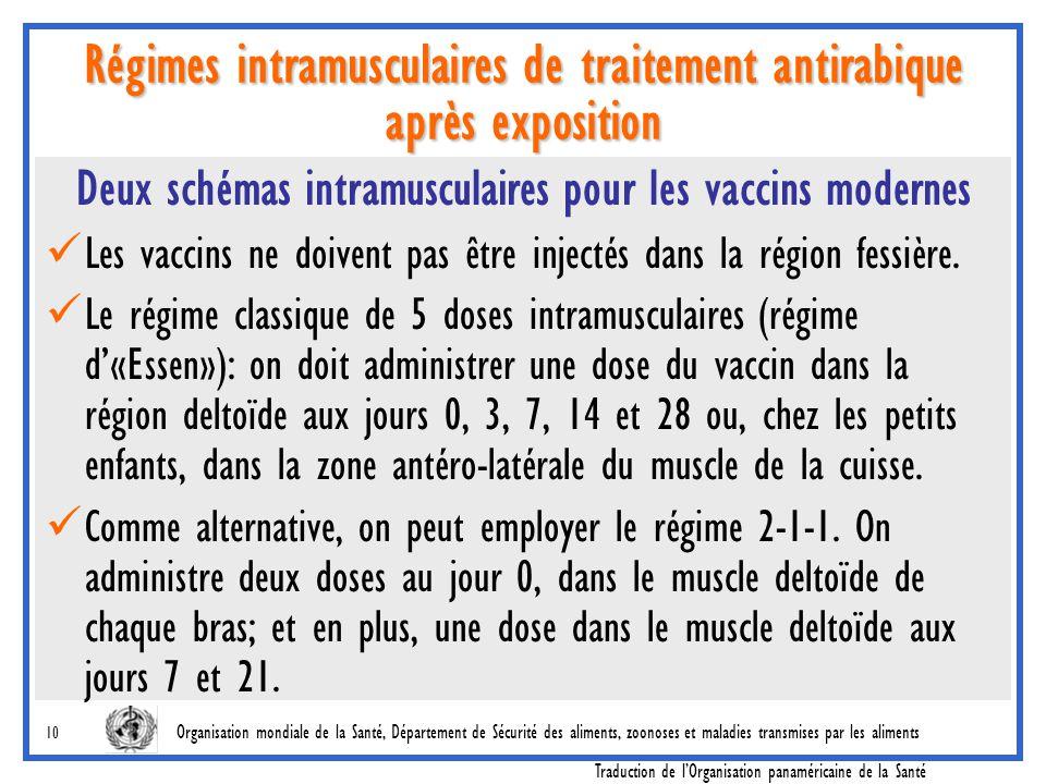 Régimes intramusculaires de traitement antirabique après exposition