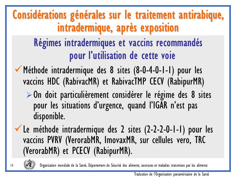 Considérations générales sur le traitement antirabique, intradermique, après exposition