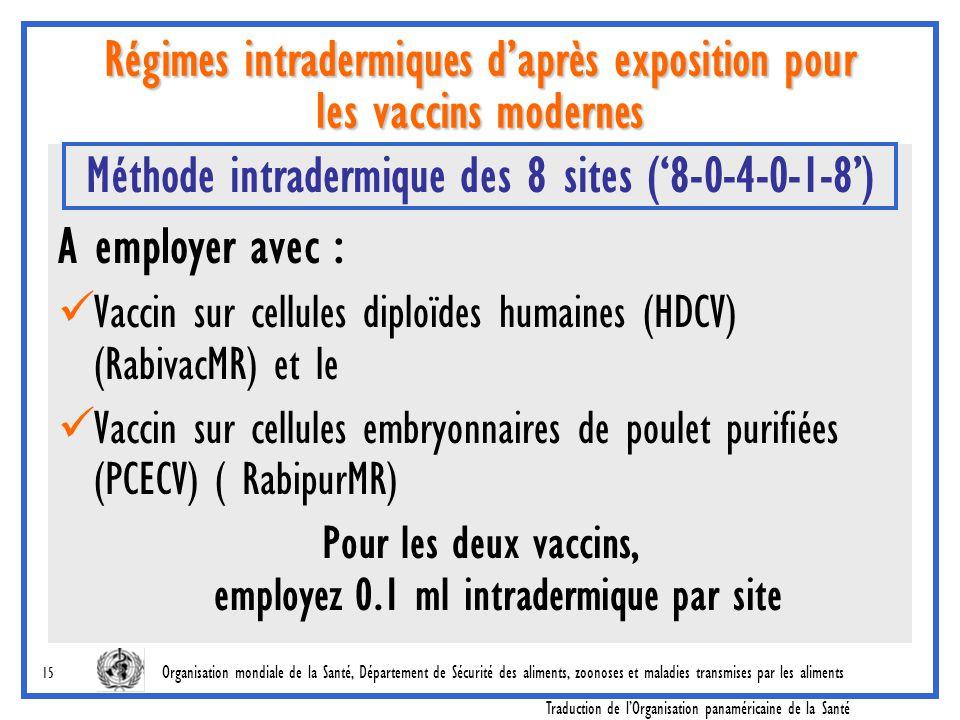 Régimes intradermiques d'après exposition pour les vaccins modernes