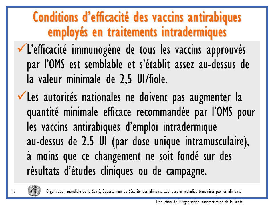 Conditions d'efficacité des vaccins antirabiques employés en traitements intradermiques