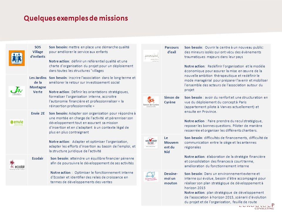 Quelques exemples de missions
