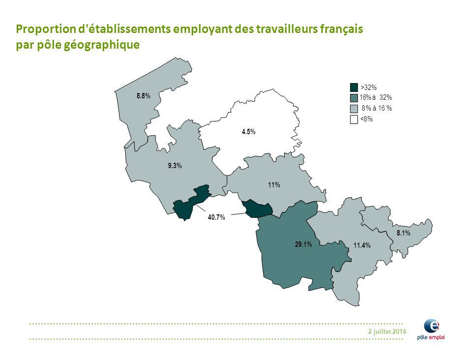 Proportion d établissements employant des travailleurs français par pôle géographique