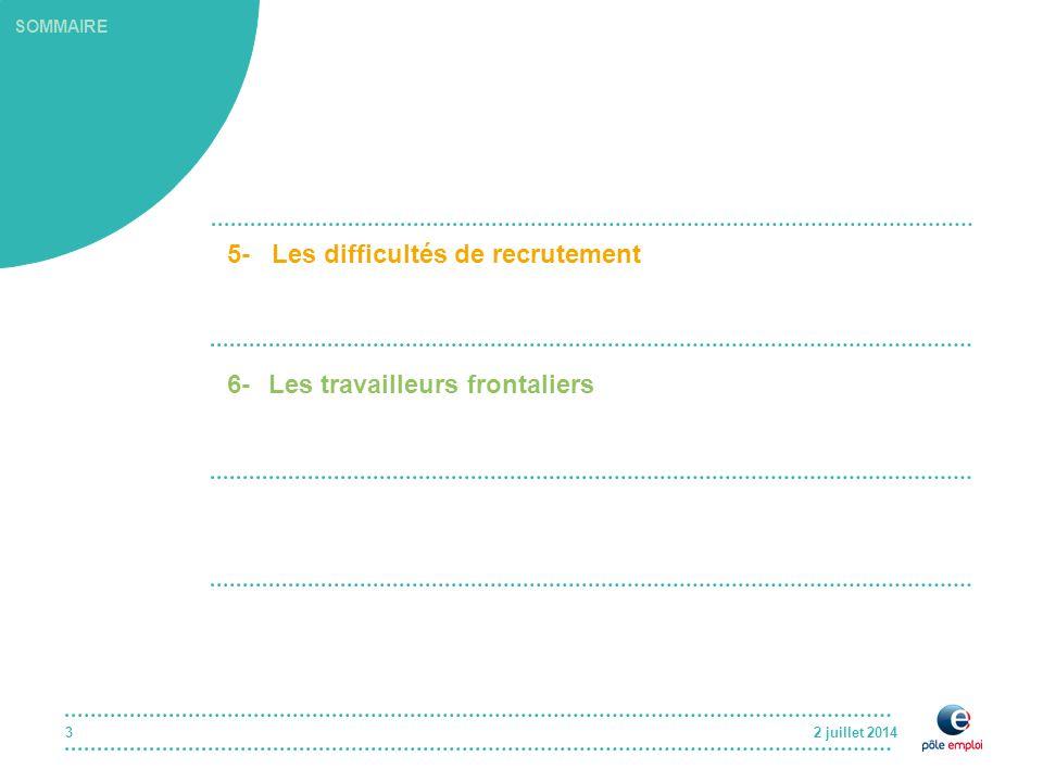 5- Les difficultés de recrutement