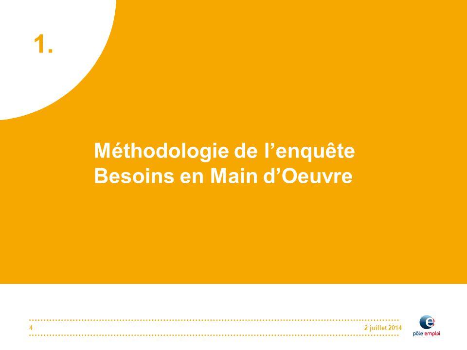 Méthodologie de l'enquête Besoins en Main d'Oeuvre