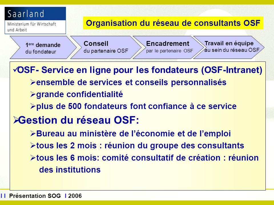 Organisation du réseau de consultants OSF
