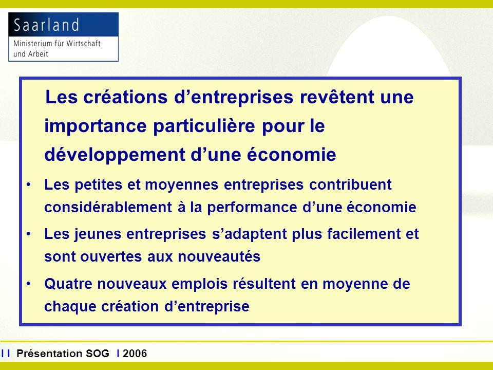 Les créations d'entreprises revêtent une importance particulière pour le développement d'une économie