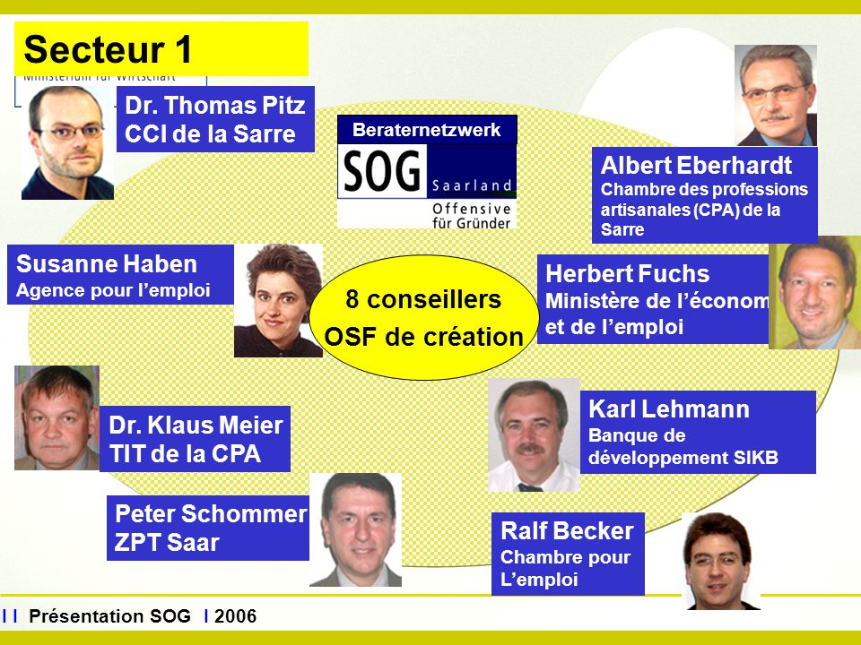 Secteur 1 8 conseillers OSF de création Dr. Thomas Pitz