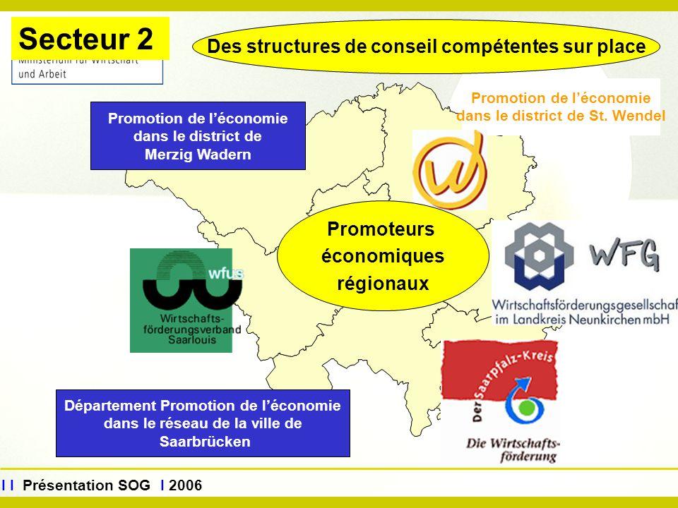 Secteur 2 Des structures de conseil compétentes sur place Promoteurs