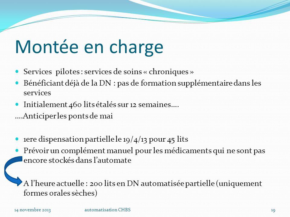 Montée en charge Services pilotes : services de soins « chroniques »